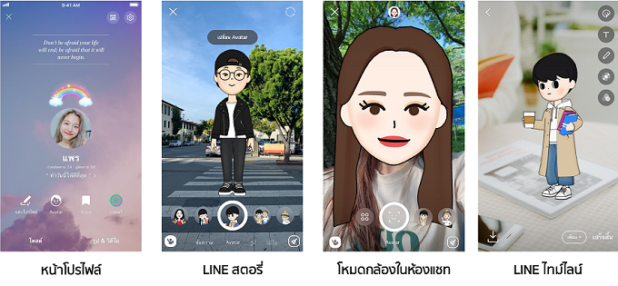 Various access to LINE Avatar