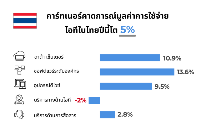 GN Thailand_thai version resize