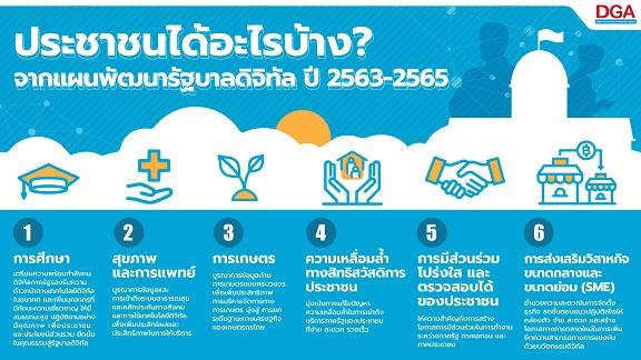 DG-Citizen-Benefits