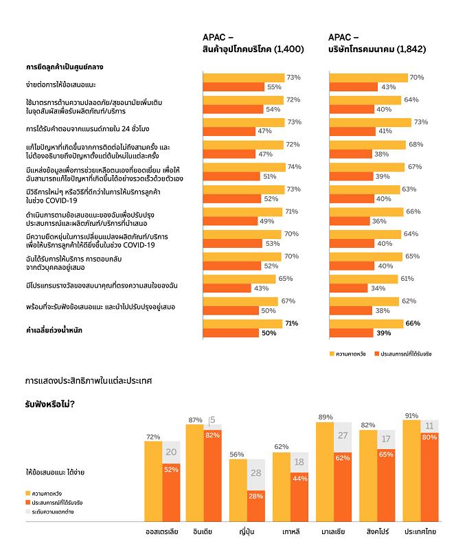 SAP - TH Infographic 2